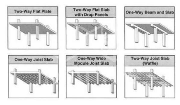 آشنایی با انواع سیستمهای رایج سازه سقف