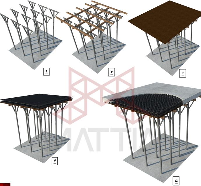 مراحل اجرای سقف سبک دال تخت بتنی