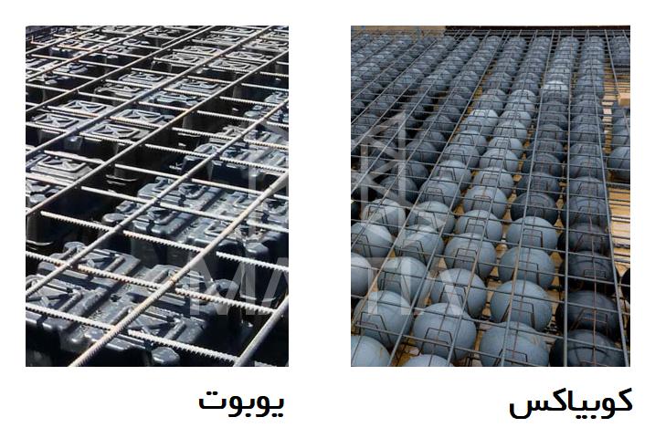 سازه سقف کوبیاکس و سازه سقف یوبوت سقف مجوف