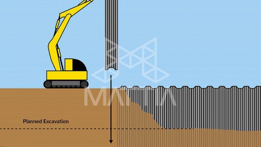 سپرکوبی Sheet piling روشی برای پایدارسازی خاک یا گود چیست؟