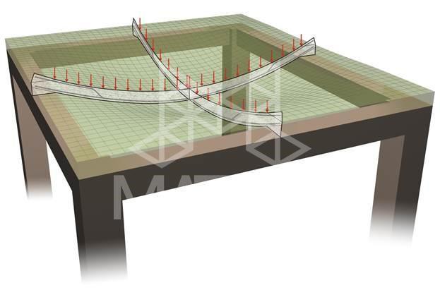 سیستم سقف دال تخت متکی بر تیر