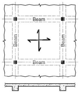 دال بتنی دو طرفه با تیر (تیر- دال) - سیستم سقف دال تخت متکی بر تیر