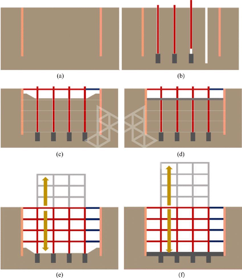 تاپ دان بررسی طراحی و ساخت به روش ساخت بالا به پایین یا top down