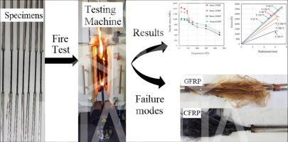 اثرحرارت آتش و دمای بالا روی محصولات FRP