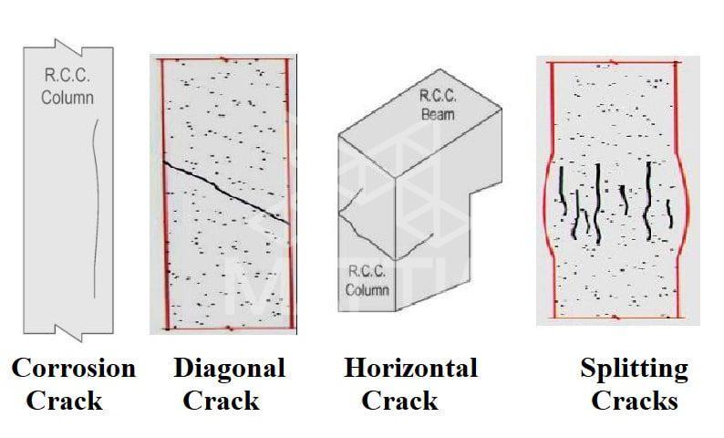 ترک در ستون ترک در بتن بررسی چهار نوع ترک رایج در ستون و سازه بتنی