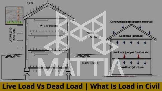 بار مرده ساختمان چیست؟ dead load