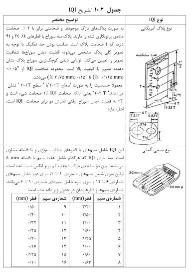 تست یا آزمون پرتونگاری غیر مخرب مواد در پرتونگاری صنعتی